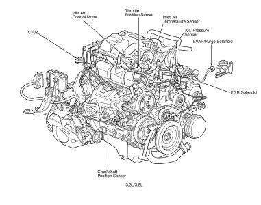 2003 Dodge Caravan CRANK SENSOR LOCATION: Electrical