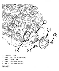 Subaru Engine Block Problems, Subaru, Free Engine Image