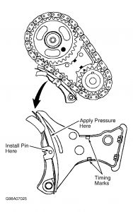 2001 Chevy Cavalier Timing Chain: Engine Mechanical