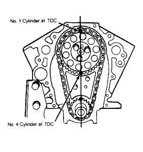 1994 Buick Century Timing Diagram: Need the Timing Diagram