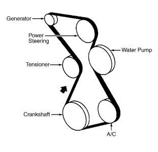 1997 Chevy Monte Carlo Changing the Serpentine Belt