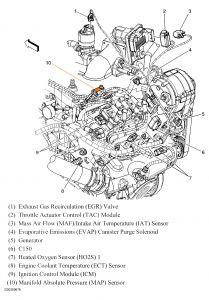 2005 Chevy Equinox Map Sensor: Electrical Problem 2005