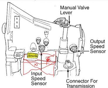 1997 Dodge Caravan Instrument Cluster and Transmission