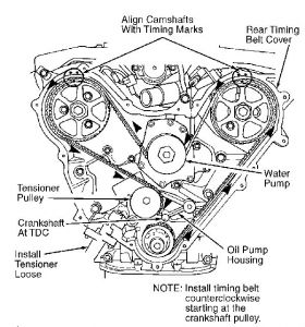 1996 Intrepid Timing Belt: Does Anyone Know if the Valves