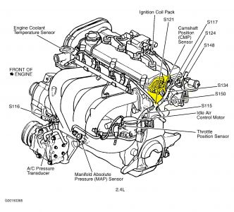 Cam Position Sensor 2000 Dodge Neon Engine Diagram Dodge