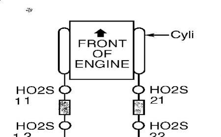 2000 Ford F150 Oxygen Sensors: