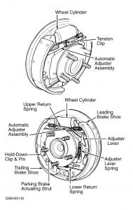 1997 Dodge Caravan Emergency Brake: the Emergency Brake on