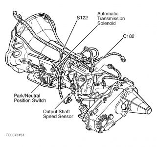1999 Dodge Durango Location of Part: Transmission Problem