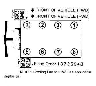 ford 4 6l engine diagram allen bradley wiring diagrams motor starter 2000 e-series van order for e-150 van?