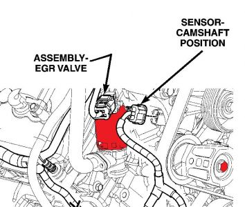 Egr Valve: Was Wondering How to Change the Egr Valve on a