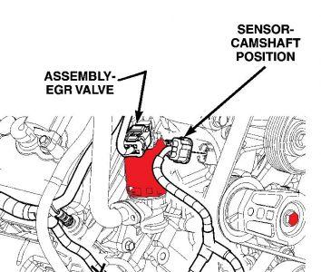 2001 dodge durango wiring diagram ecu honda egr valve was wondering how to change the on a 8 replies
