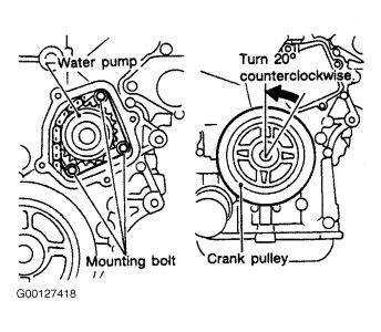 1996 Nissan Maxima NEED HELP WITH WATER PUMP!!!!!