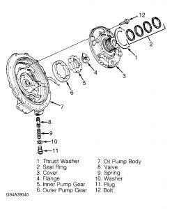 1993 Ford Escort Transmission Problems Wont Go Away