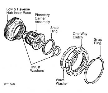 Engine Taken Apart Engine Parts Wiring Diagram ~ Odicis