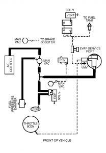 2002 ford explorer parts diagram meter base wiring vacuum 2000 free for you and plug in diagrams rh 2carpros com v6 hose