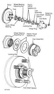 1994 Ford Explorer Front Wheel Bearings: Drive Train Axles