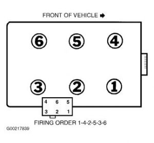 2003 Ford F150 Firing Order Diagram: Electrical Problem