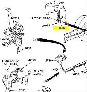 1995 Ford Taurus Emergency Brakes: My Release Handle Broke