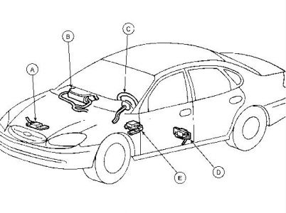 Front Air Bag Sensor Front Core Support Wiring Diagram