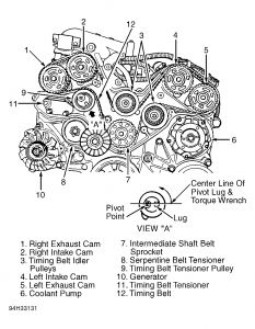 1991 Pontiac Grand Prix Timing on a 3.4l Dohc