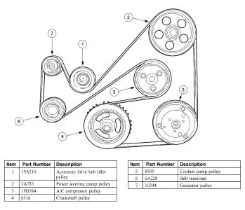 I need a picture diagram for coil ignition for ford focus