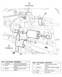 Fuel Filter Location: Where Is the Fuel Filter Located?