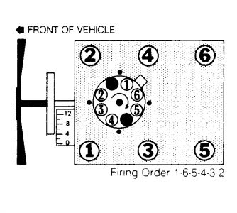 1985 Pontiac Grand Prix Engine Firing Order: Engine