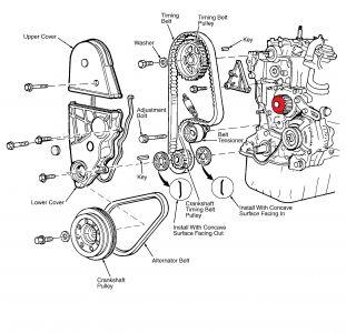 1994 Honda Civic Waterpump: I Need to Kno How to Change