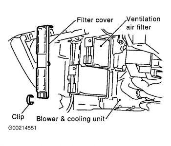 Car Air Filter Problems, Car, Free Engine Image For User