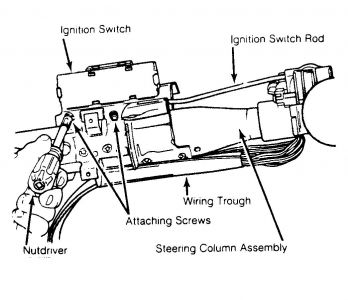 Ignition Switch Location, Ignition, Get Free Image About