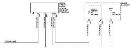 2006 Jaguar X Type Wiring Diagram