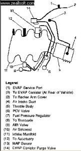 Chevy Malibu Vacuum Diagram Engine Problem