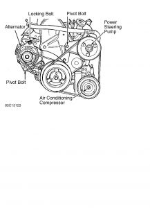 1998 Dodge Neon Power Steering Belt: How to Change a Power