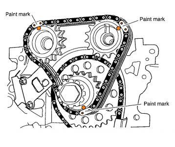 1997 Nissan Altima CAMSHAFT SPROCKETS TIMING MARKS: I