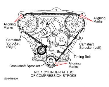 1989 Nissan Truck Timing Belt Schematic Request: Can You