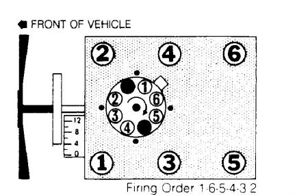 1985 Oldsmobile Cutlass Firing Order: I Know the Firing