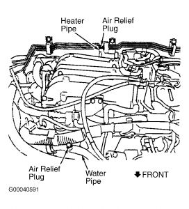Engine Coolant Flow Through Diagram, Engine, Free Engine