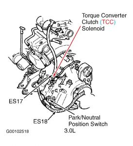 94 Dodge Dakota Transmission Diagram, 94, Free Engine