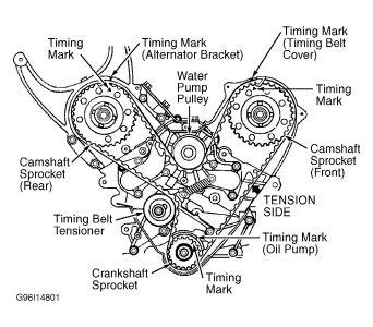 1992 Chrysler Le Baron Timing: 1992 Chrysler Le Baron 6