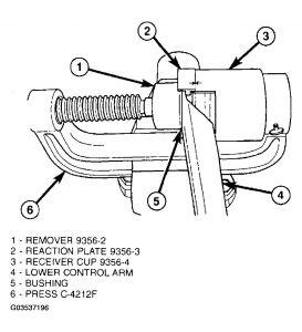 2004 Dodge Neon Control Arm Bushings: Suspension Problem