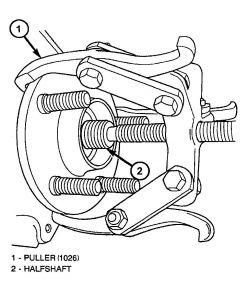 2005 Chrysler PT Cruiser: How Do You Change Front Wheel