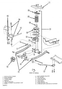 1997 Dodge Neon Rear Struts: Suspension Problem 1997 Dodge
