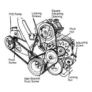 1993 Dodge Shadow: Shakes or Wobbles Problem 1993 Dodge