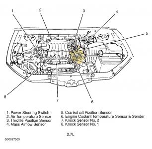 Hyundai Accent Engine Diagram Knock Sensor Hyundai XG350