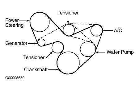 Saturn 1 9 Engine Diagram. Saturn. Wiring Diagram Images