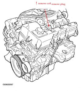 2002 Chrysler Sebring Thermostat Replacement 1998 Chrysler
