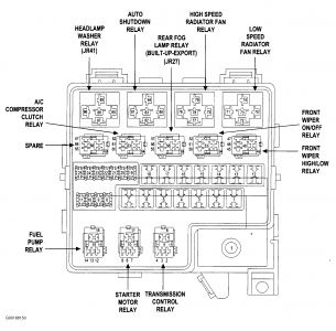 Dodge Stratus Fuse Box Diagram. i need a fuse diagram for
