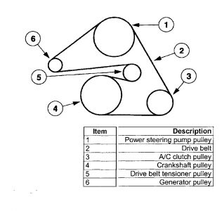 Ford 6 0l Drive Belt Diagram, Ford, Free Engine Image For