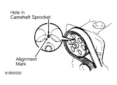 1993 Toyota Camry Timingbelt: I Need to Know How to Align