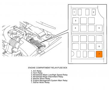 Relay Diagram 2003 Volvo Xc90, Relay, Free Engine Image